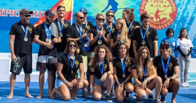 ISA World Stand Up Paddle and Paddleboard Championship 2019